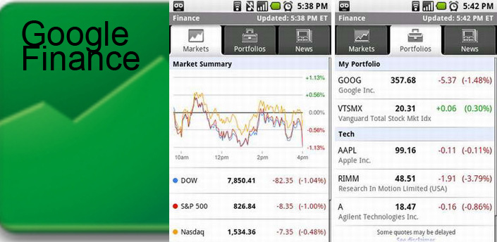 Google Stock Quotes Beauteous 5 Best Stock Market Widgets For Android  Androidwidgetcenter