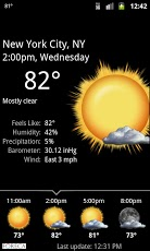 Palmary Weather