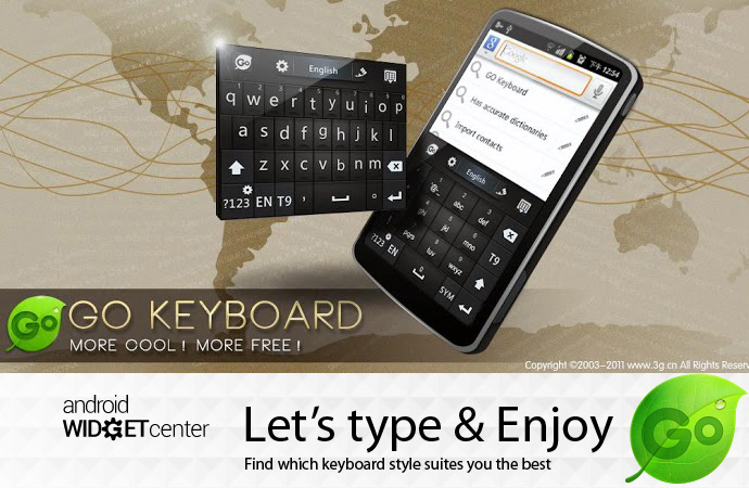 Best Android Keyboard