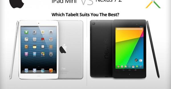 Which Tablet Should I Buy? iPad Mini vs Nexus 7 2