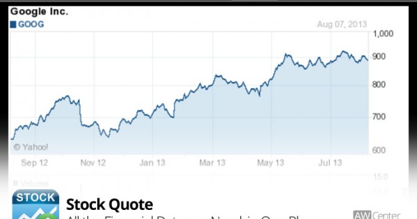 Nikkei 225 Real Time Quote: Stock Quote: Real Time Stock Quote On Android