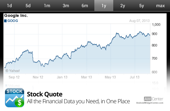 Stock Quote: Real Time Stock Quote On Android
