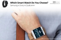 Which-Smart-Watch-is-Best