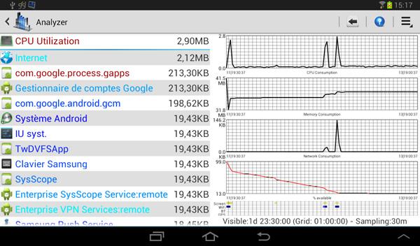 Android-Tuner-Analyzer