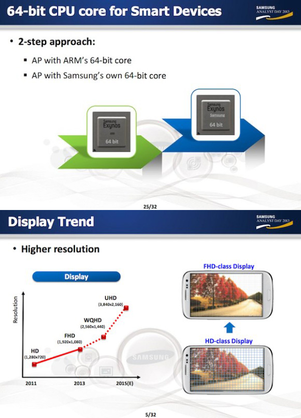 Samsung-RoadMap-for-2015