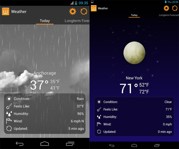 Best-Widgets-Layouts