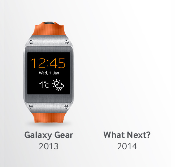 Galaxy-Gear-What's-Next