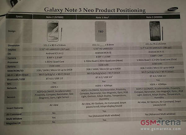 Galaxy-Note-3-Leaked-Specs