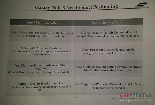 Galaxy-Note-3-Neo-vs-Note-3-vs-Note-2