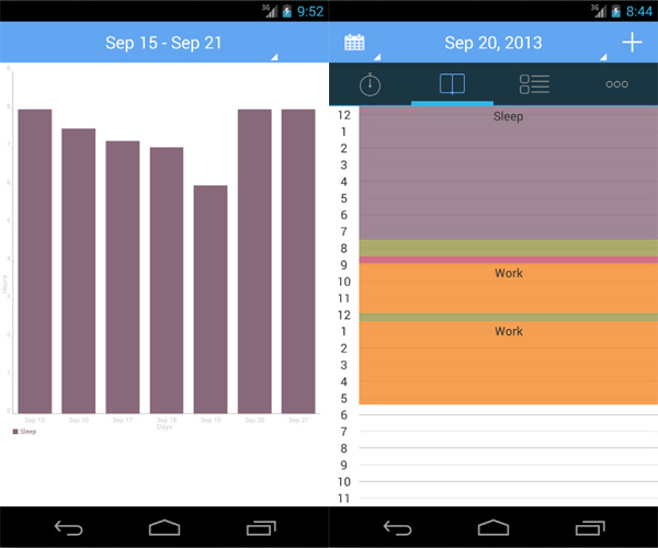 aTimeLogger---Time-Tracker-Charts