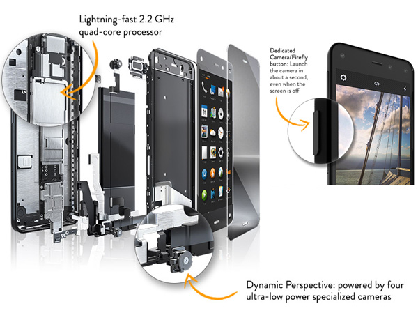 Amazon-Fire-Phone-Hardware-Features