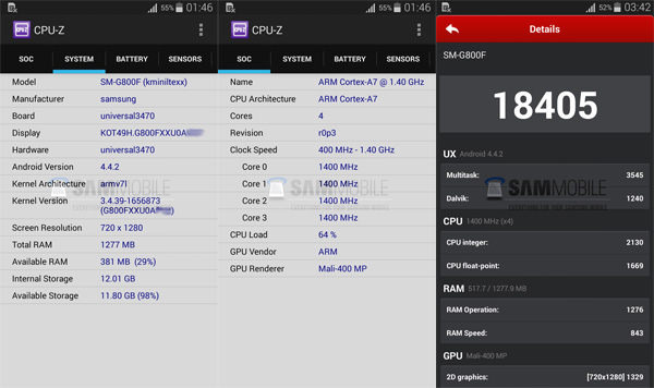 Galaxy-S5-Mini-Benchmark