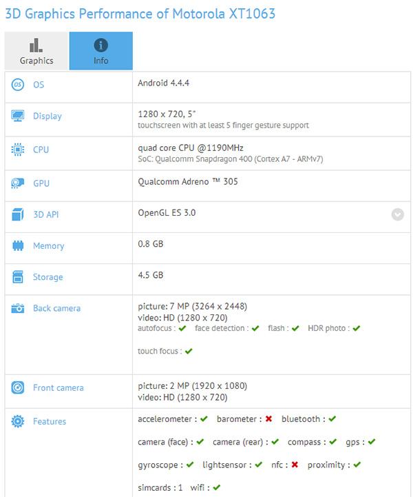 Moto-G2-Benchmark