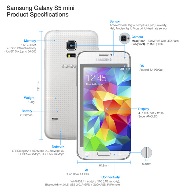 Samsung-Galaxy-S5-mini-General-Specifications