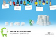 Devices-to-Get-Android-6-Marshmallow