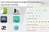 Top-5-Android-Apps-for-English-Pronunciation-Say-Words-Correctly!
