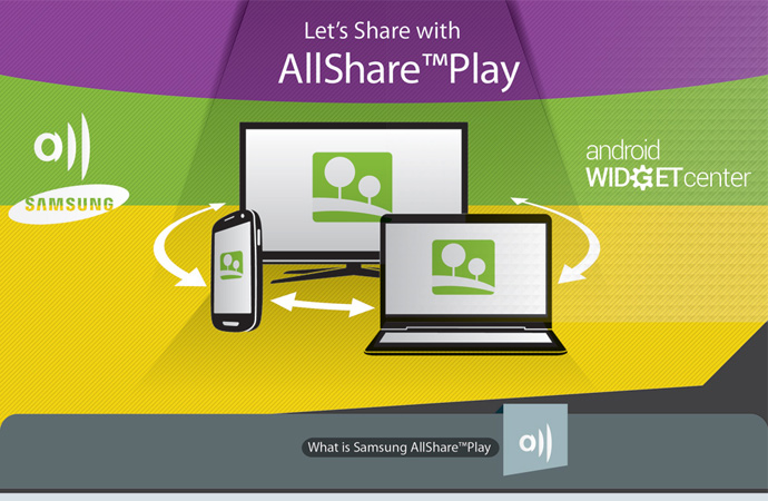Share-with-AllShare-Play