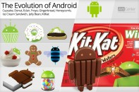 The-Evolution-of-Android