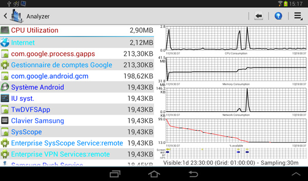 Android-Tuner-Analyzer