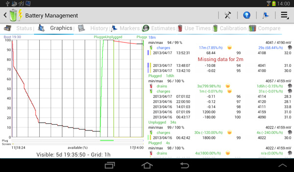 Android-Tuner-Battery-Management