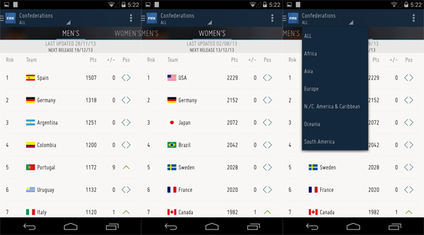 FIFA-Android-App-FIFA-World-Ranking