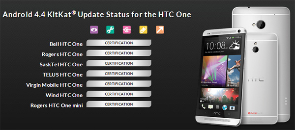 Canadain-HTC-One-To-Receive-KitKat-Update-Soon