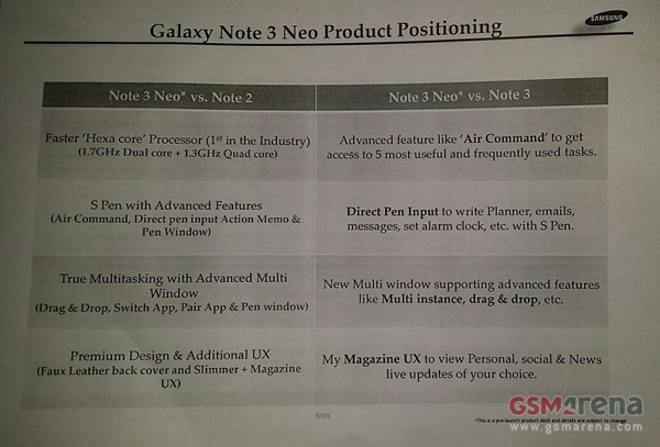 Galaxy-Note-3-Neo-vs-Note-3-vs-Note-2
