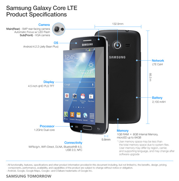 Galaxy-Core-LTE