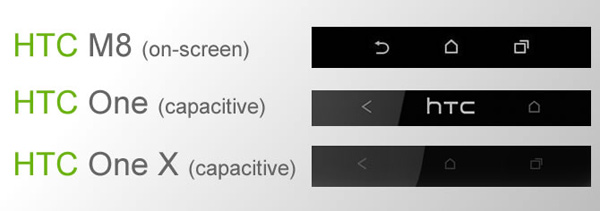 On-Screen-Buttons-for-HTC-M8
