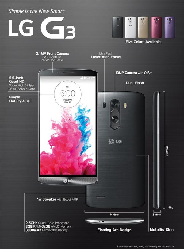 LG-G3-Main-Specs