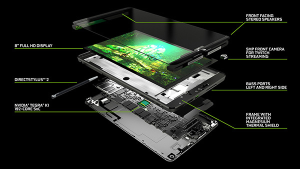 NVIDIA-SHIELD-Tablet-Features-and-Specification