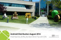 Android Distribution August 2014. KitKat Jelly Bean