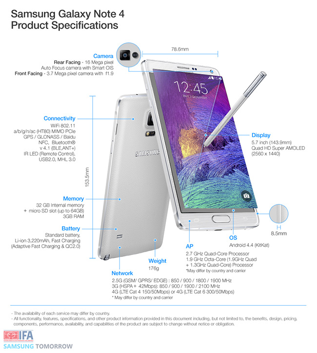 Galaxy-Note-4-General-Specifications