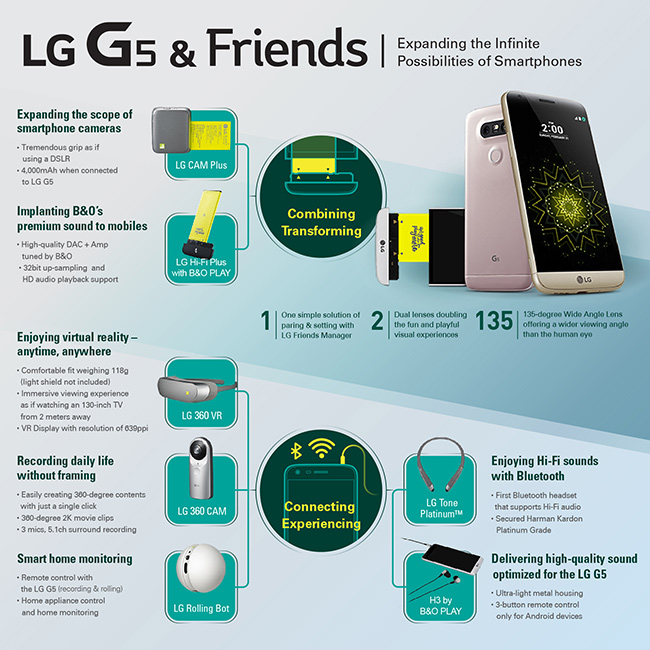 LG-G5-Infographic-Friend